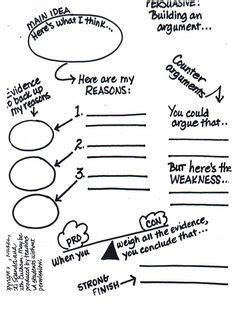 CPE sample writings: HOW TO WRITE AN ESSAY